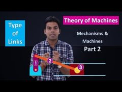 Theory of Machines: Mechanisms & Machines Part 2